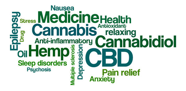 CBD word cloud. What is CBD. What are the benefits.